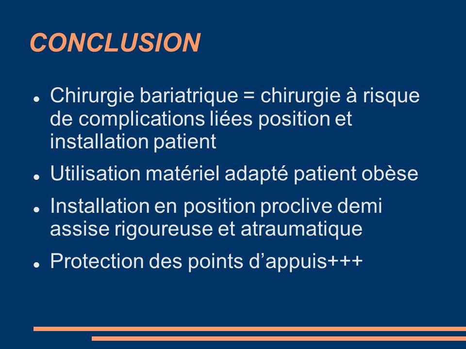CONCLUSION Chirurgie bariatrique = chirurgie à risque de complications liées position et installation patient.