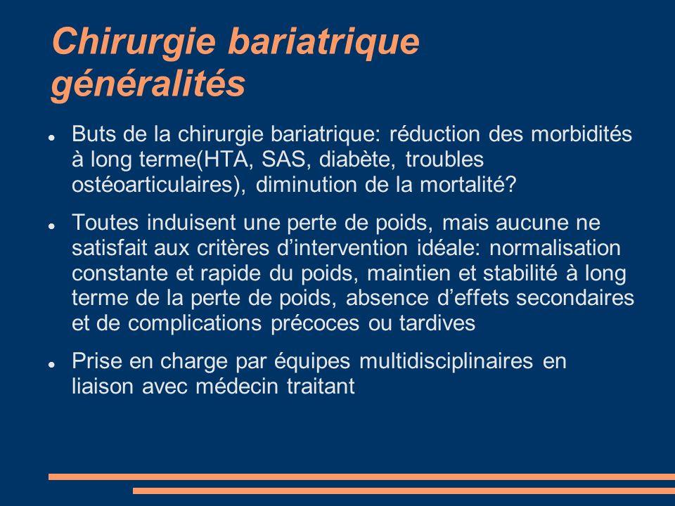 Chirurgie bariatrique généralités