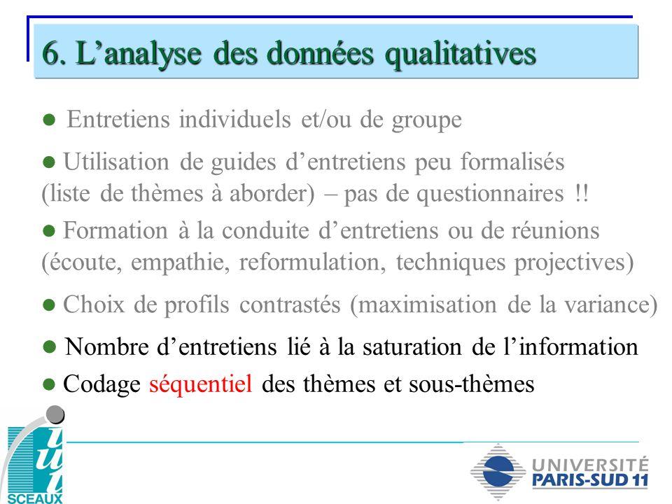 6. L'analyse des données qualitatives