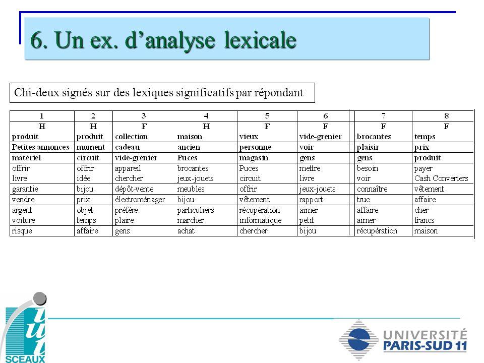 6. Un ex. d'analyse lexicale