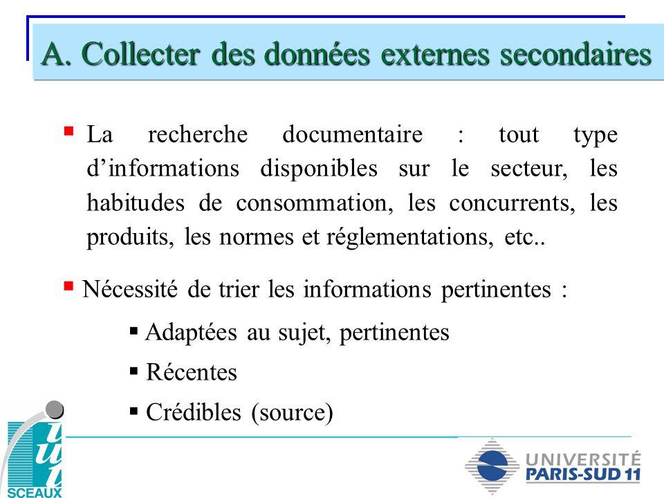 A. Collecter des données externes secondaires