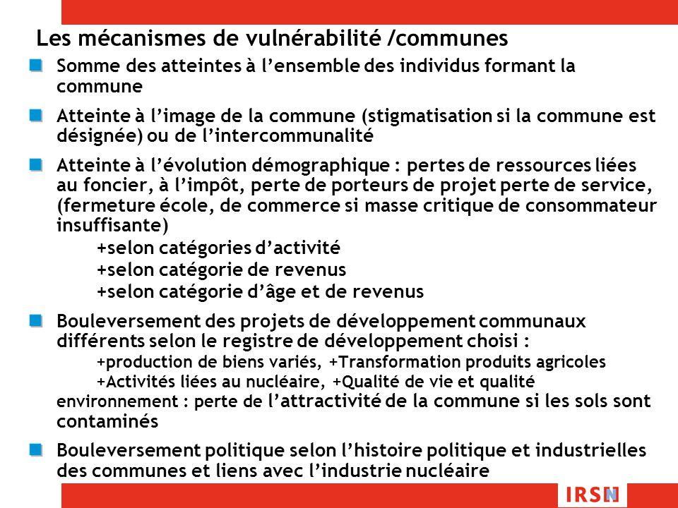 Les mécanismes de vulnérabilité /communes