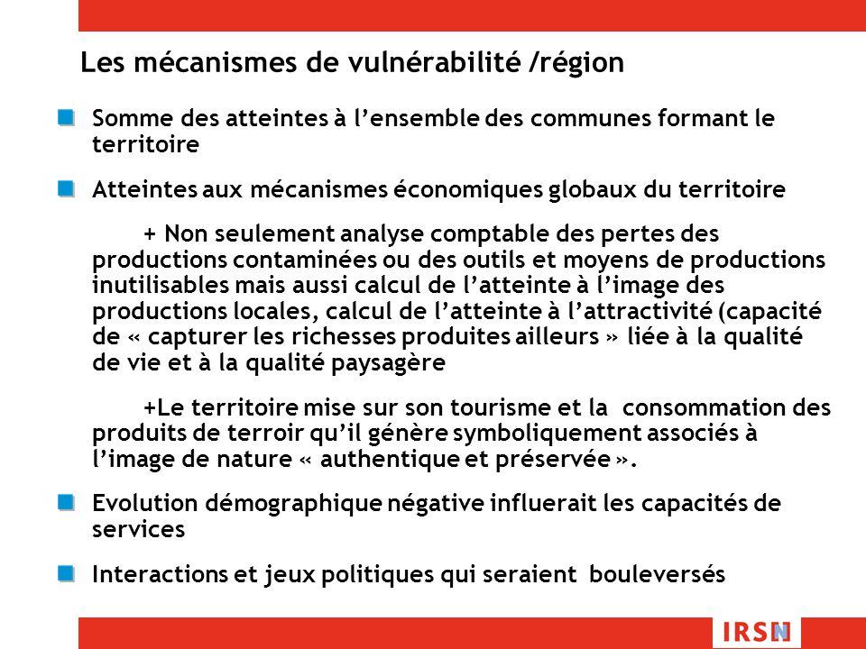 Les mécanismes de vulnérabilité /région
