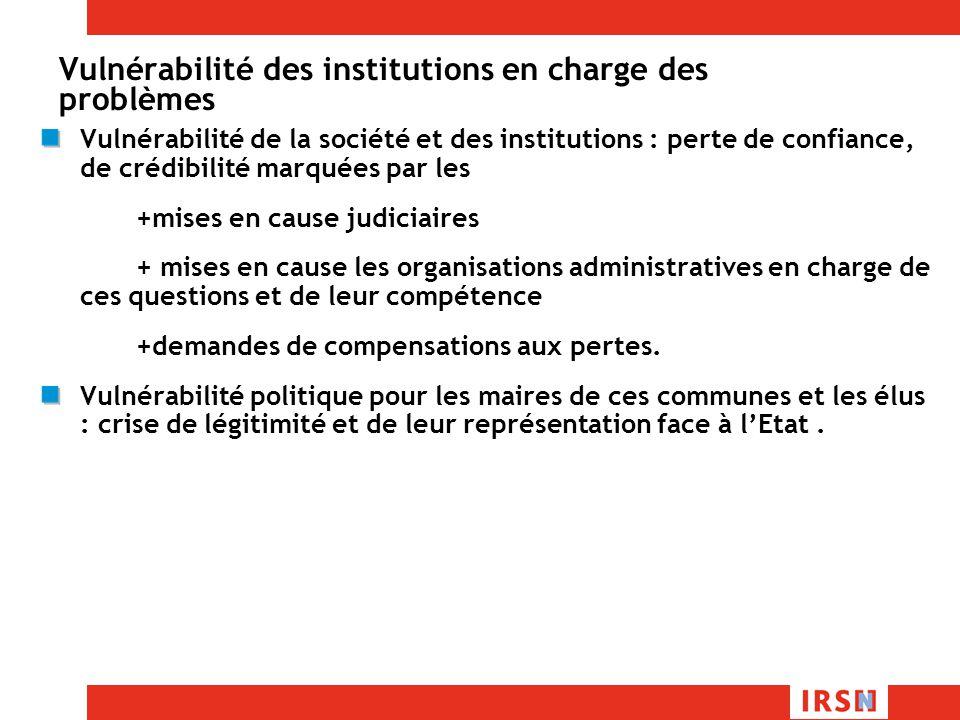 Vulnérabilité des institutions en charge des problèmes