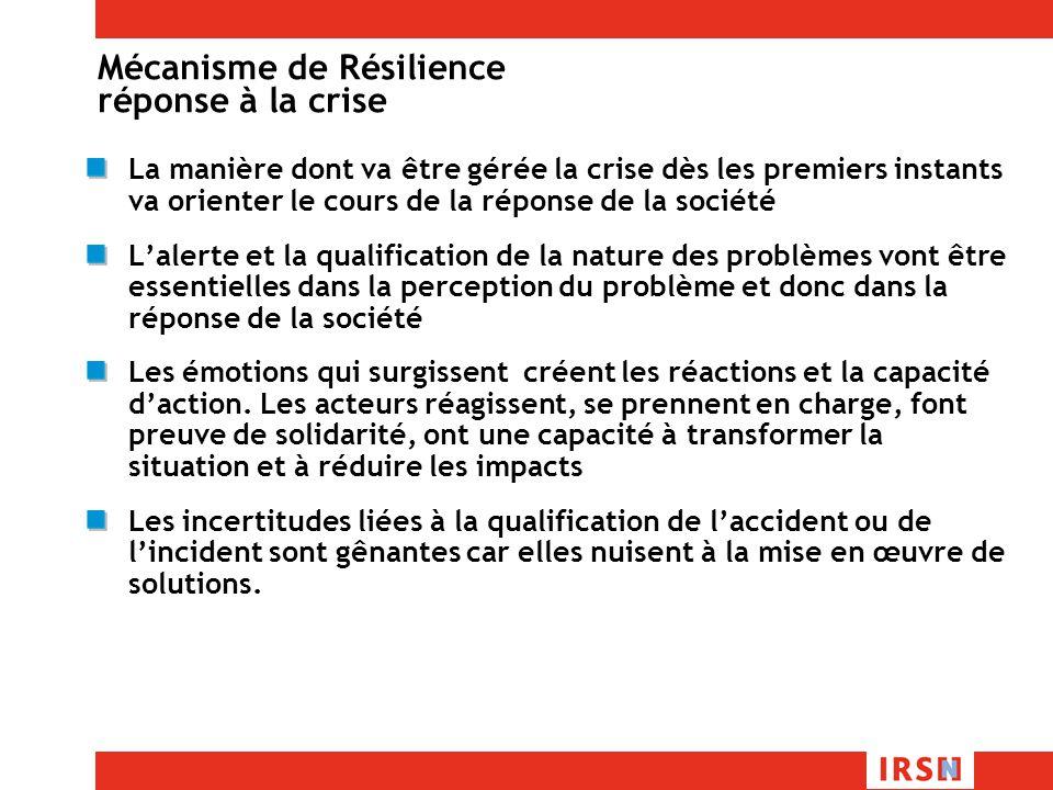 Mécanisme de Résilience réponse à la crise