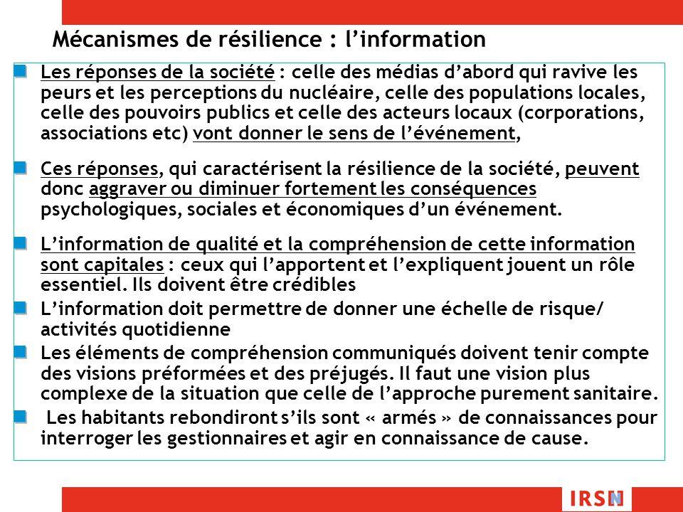 Mécanismes de résilience : l'information