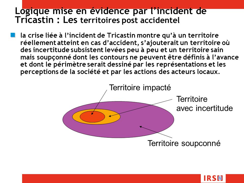 Logique mise en évidence par l'incident de Tricastin : Les territoires post accidentel