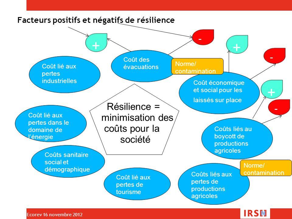 Facteurs positifs et négatifs de résilience