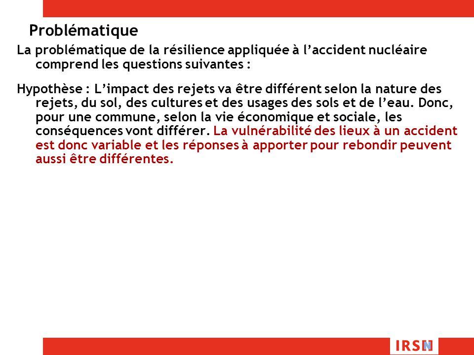 Problématique La problématique de la résilience appliquée à l'accident nucléaire comprend les questions suivantes :