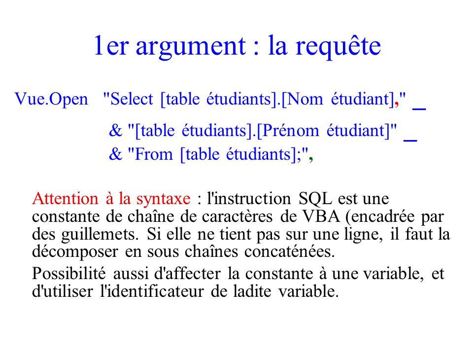 1er argument : la requête