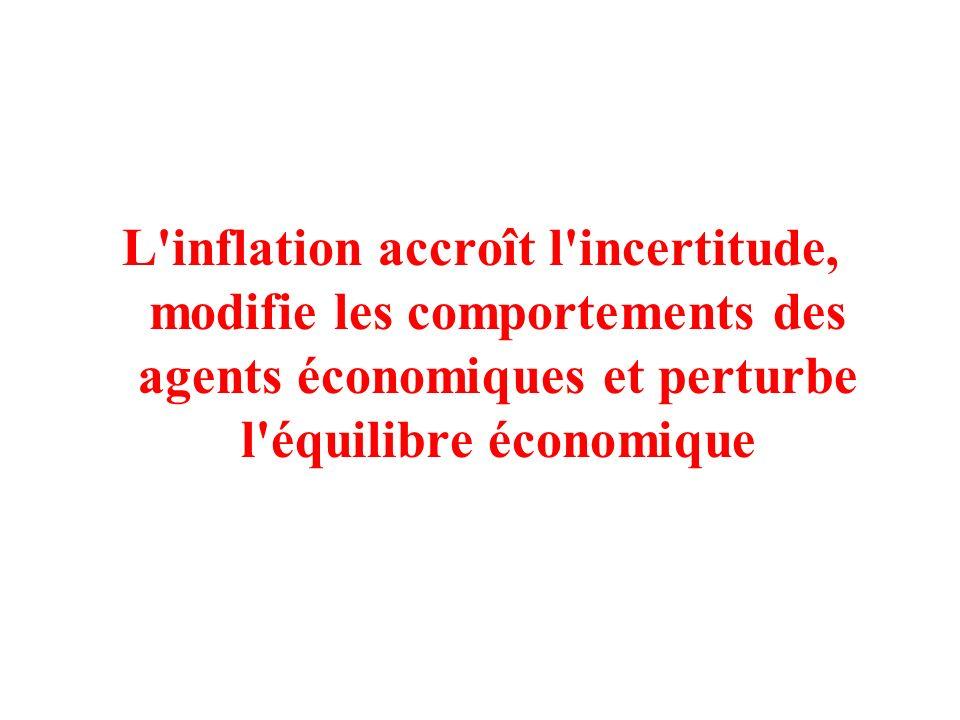 L inflation accroît l incertitude, modifie les comportements des agents économiques et perturbe l équilibre économique