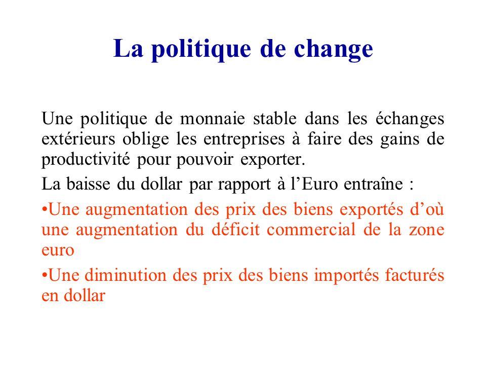 La politique de change