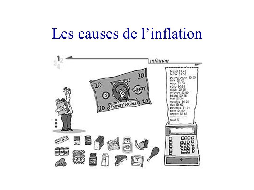 Les causes de l'inflation