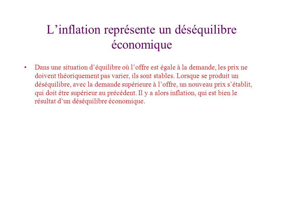 L'inflation représente un déséquilibre économique