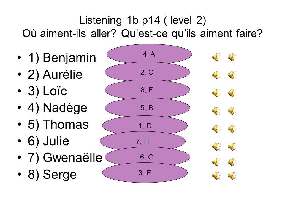 1) Benjamin 2) Aurélie 3) Loïc 4) Nadège 5) Thomas 6) Julie
