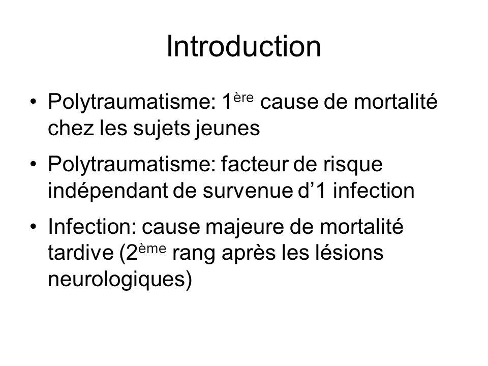 Introduction Polytraumatisme: 1ère cause de mortalité chez les sujets jeunes.