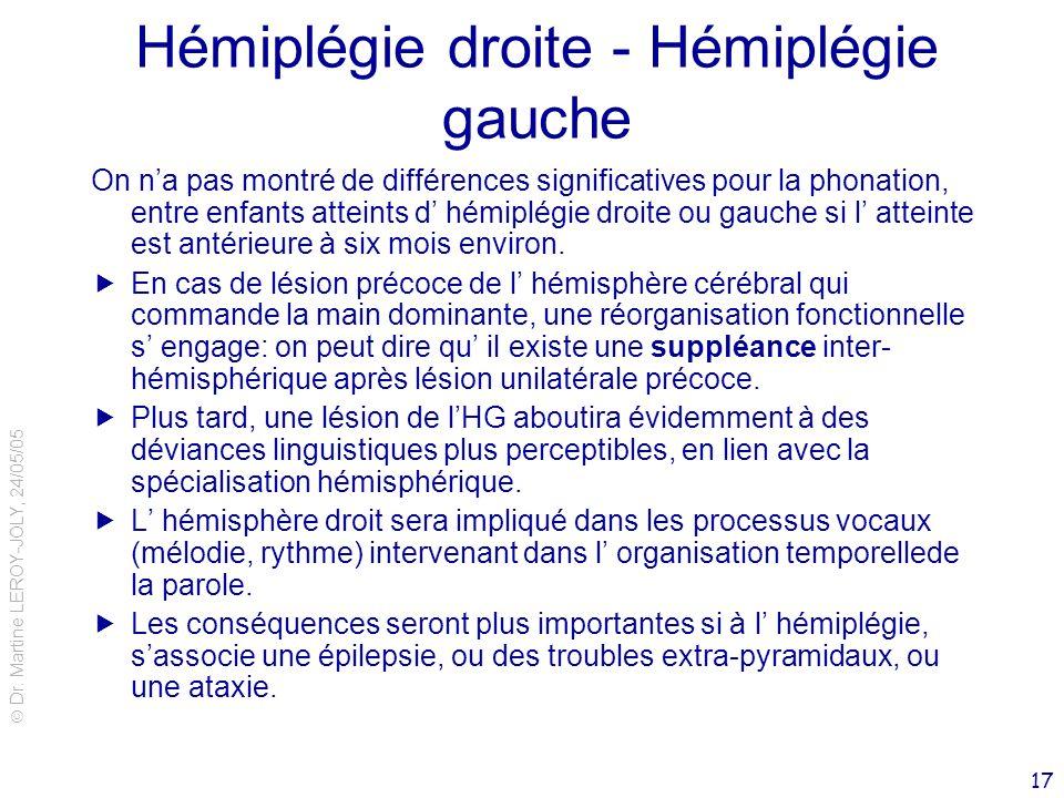 Hémiplégie droite - Hémiplégie gauche
