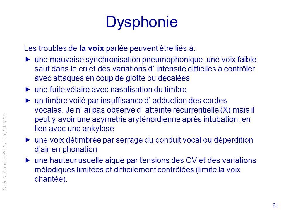 Dysphonie Les troubles de la voix parlée peuvent être liés à: