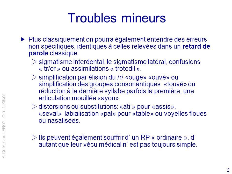 Troubles mineurs