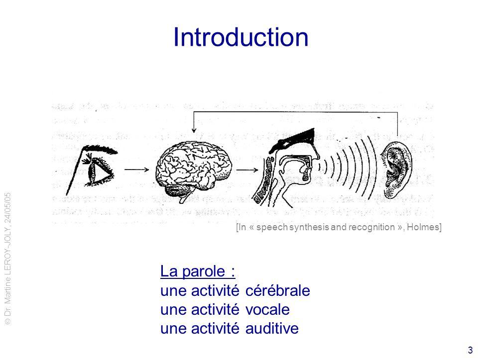 Introduction La parole : une activité cérébrale une activité vocale