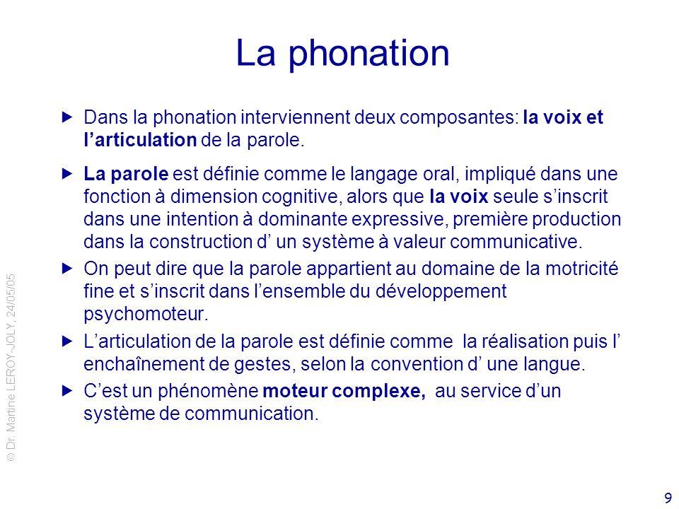 La phonation Dans la phonation interviennent deux composantes: la voix et l'articulation de la parole.