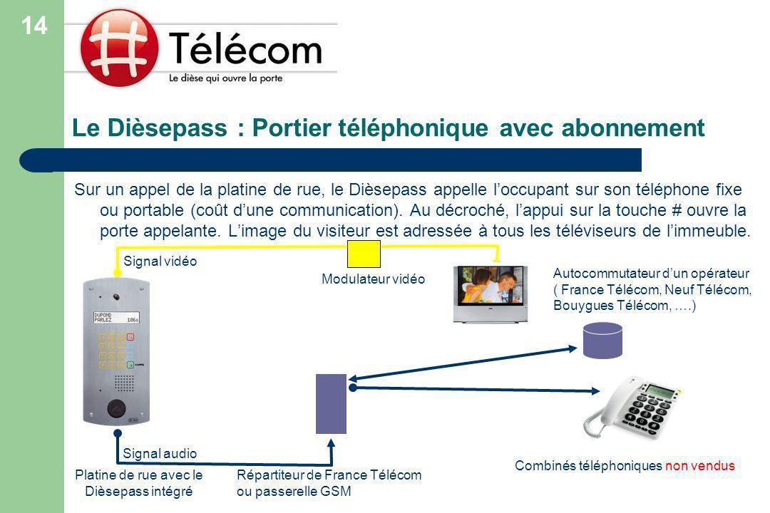 Le Dièsepass : Portier téléphonique avec abonnement