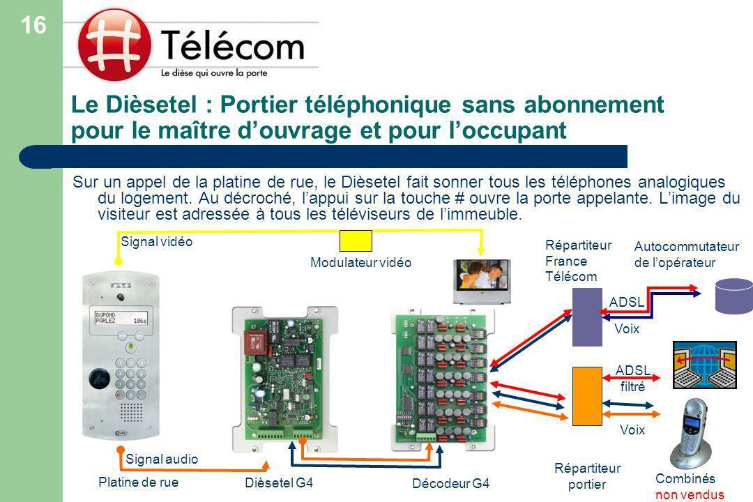 16 Le Dièsetel : Portier téléphonique sans abonnement pour le maître d'ouvrage et pour l'occupant.