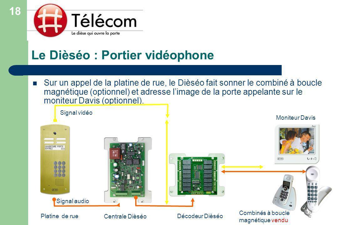 Le Dièséo : Portier vidéophone