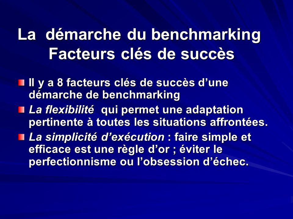 La démarche du benchmarking Facteurs clés de succès