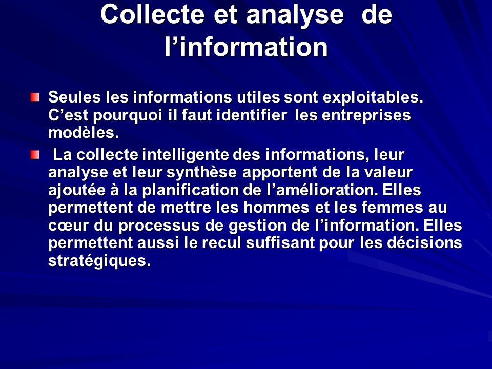 Collecte et analyse de l'information