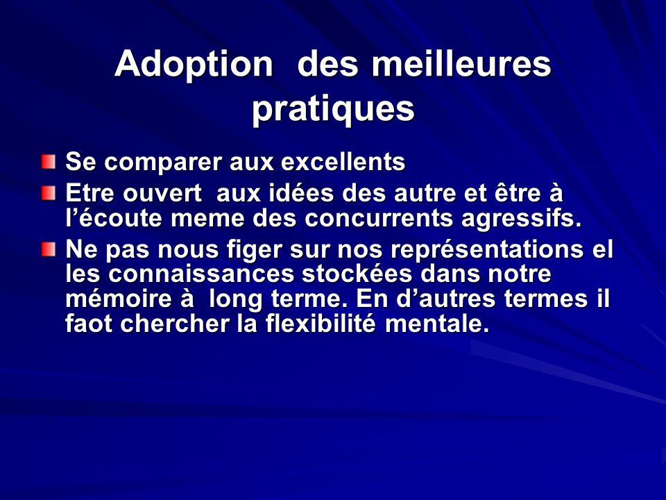 Adoption des meilleures pratiques