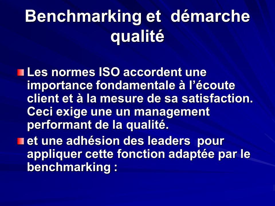 Benchmarking et démarche qualité