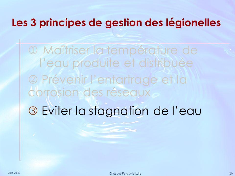 Les 3 principes de gestion des légionelles