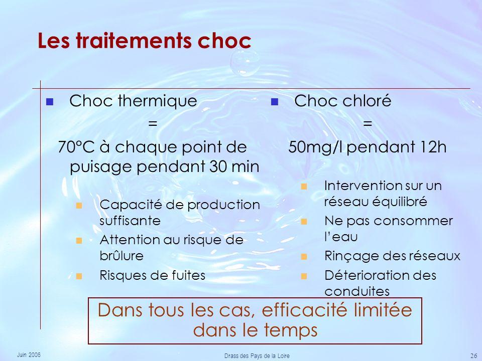 Les traitements choc Choc thermique. = 70°C à chaque point de puisage pendant 30 min. Capacité de production suffisante.