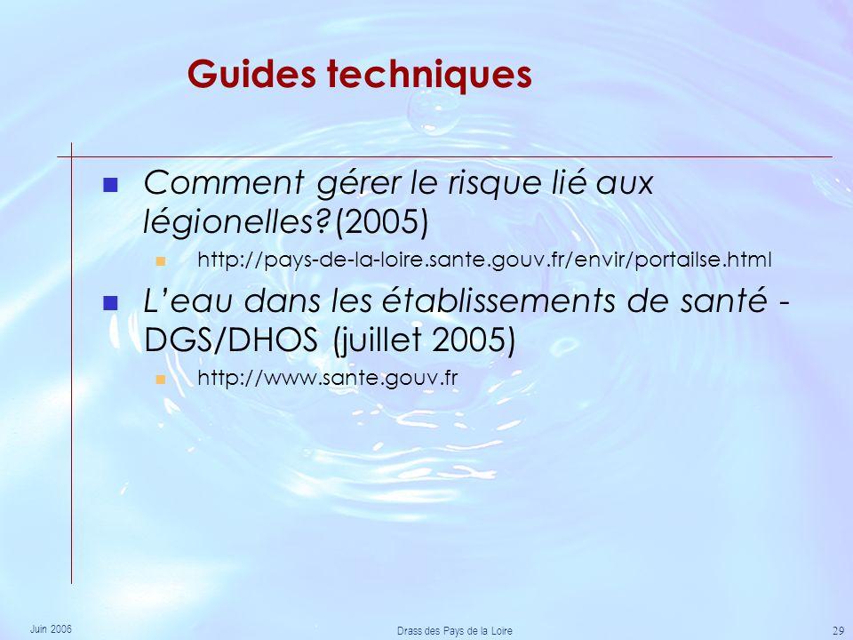 Drass des Pays de la Loire