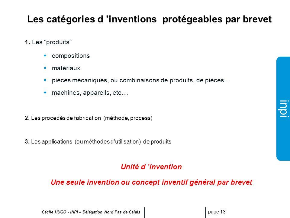 Les catégories d 'inventions protégeables par brevet
