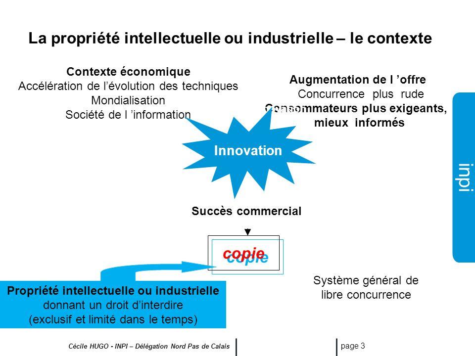 La propriété intellectuelle ou industrielle – le contexte