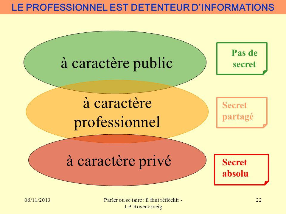 LE PROFESSIONNEL EST DETENTEUR D'INFORMATIONS