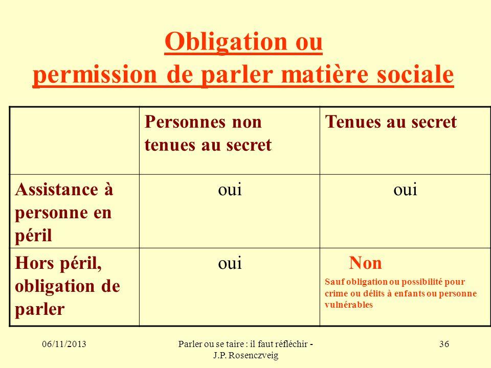 Obligation ou permission de parler matière sociale