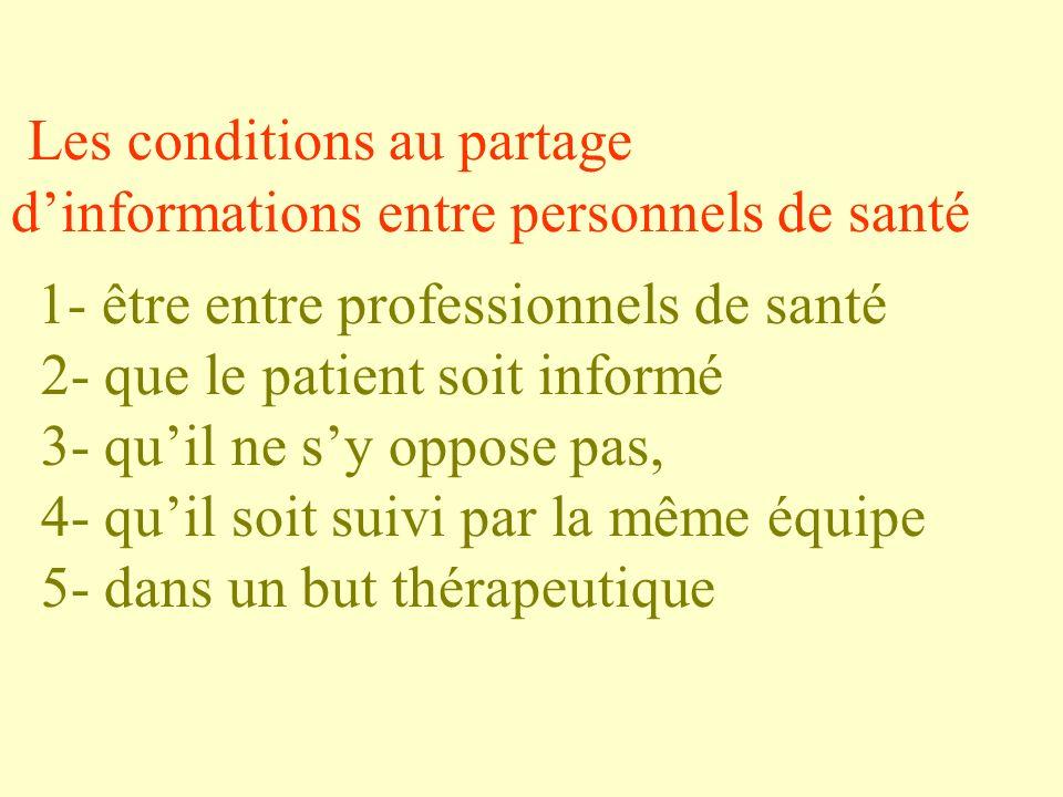 Les conditions au partage d'informations entre personnels de santé 1- être entre professionnels de santé 2- que le patient soit informé 3- qu'il ne s'y oppose pas, 4- qu'il soit suivi par la même équipe 5- dans un but thérapeutique