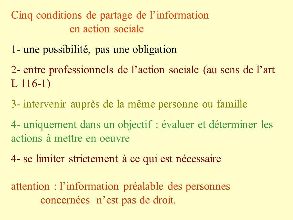 Cinq conditions de partage de l'information