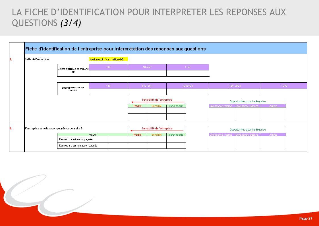 LA FICHE D'IDENTIFICATION POUR INTERPRETER LES REPONSES AUX QUESTIONS (3/4)