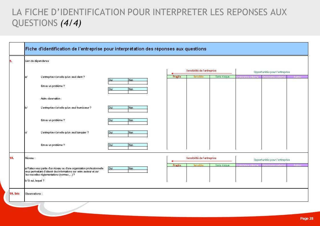 LA FICHE D'IDENTIFICATION POUR INTERPRETER LES REPONSES AUX QUESTIONS (4/4)