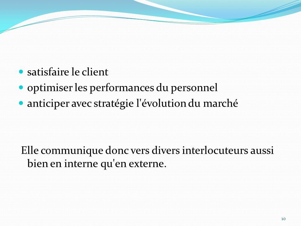 satisfaire le client optimiser les performances du personnel. anticiper avec stratégie l évolution du marché.