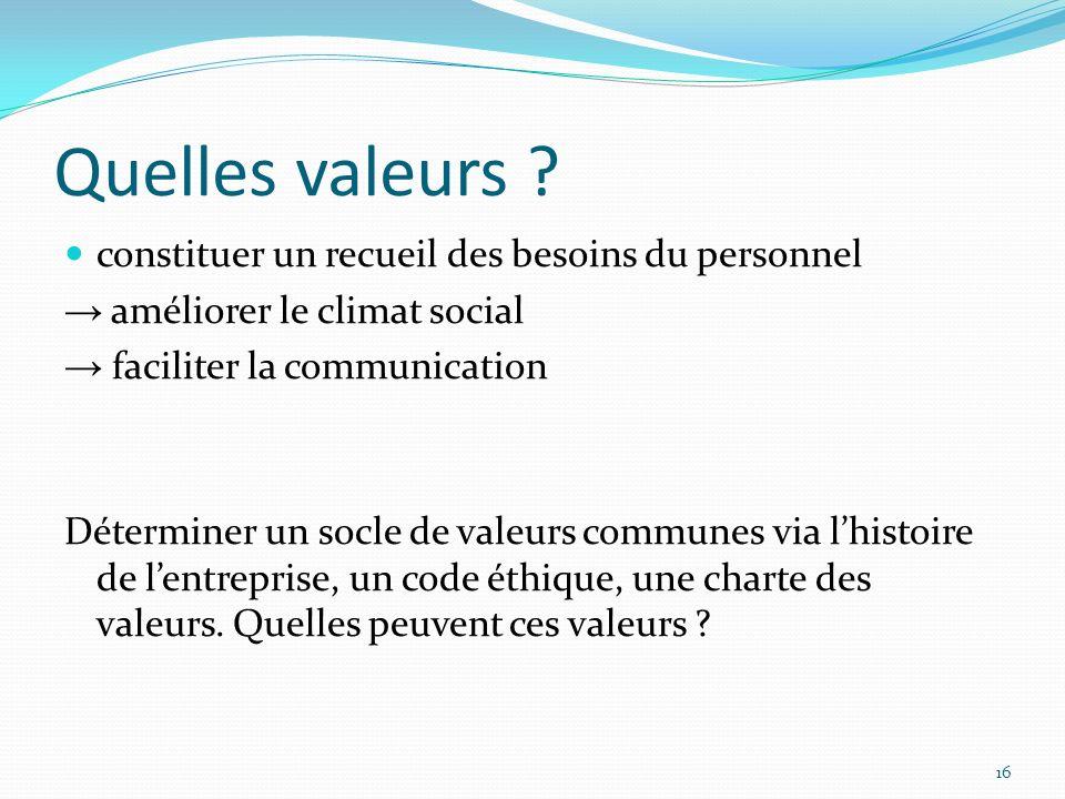 Quelles valeurs constituer un recueil des besoins du personnel