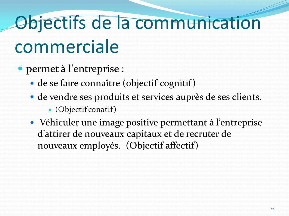 Objectifs de la communication commerciale