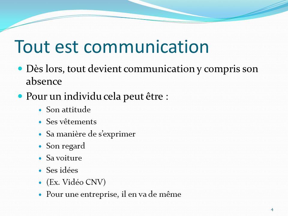 Tout est communication