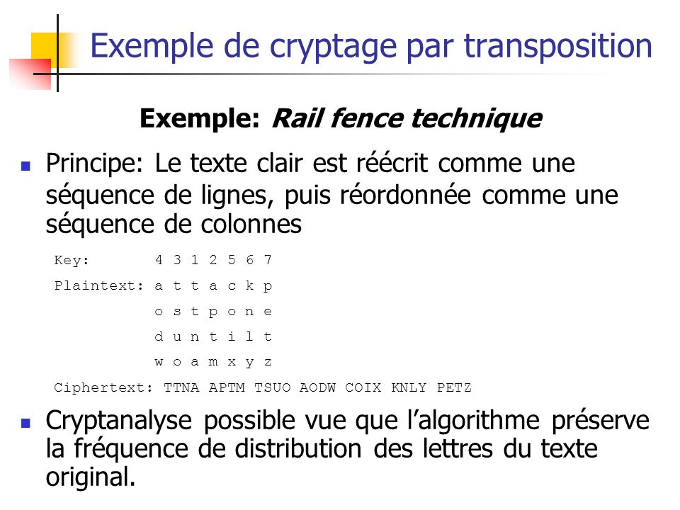 Exemple de cryptage par transposition