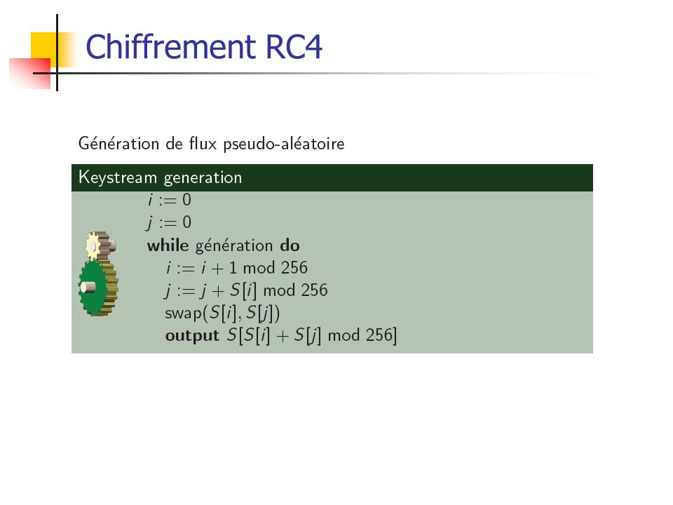 Chiffrement RC4