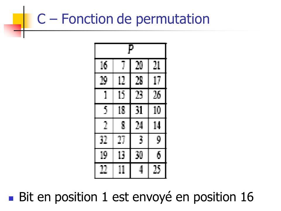 C – Fonction de permutation